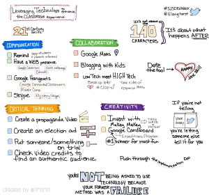 Langhorst keynote sketch note