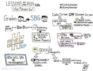 Stumpenhorst keynote sketch note