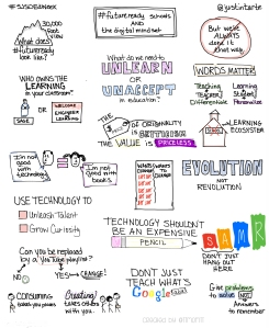 Tarte keynote sketch note