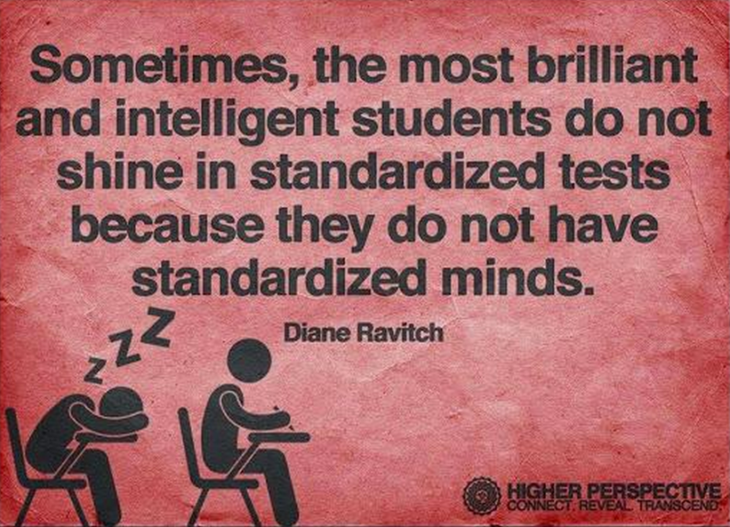 Standardized Minds