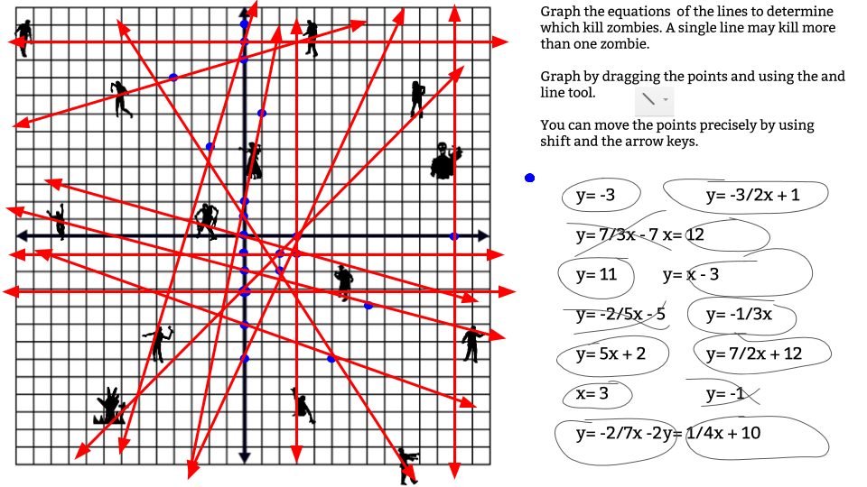 Tolen anwers Zombie Graphing.png